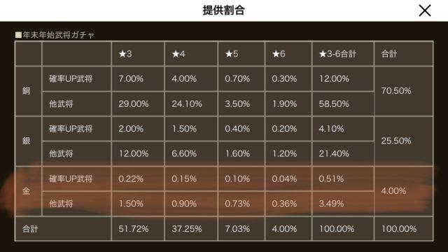 真・三國無双斬 ガチャ タイミング